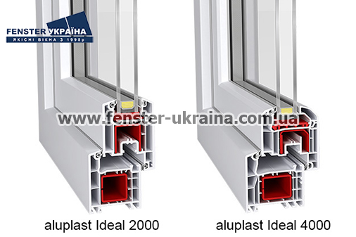 aluplast ideal 2000 4000